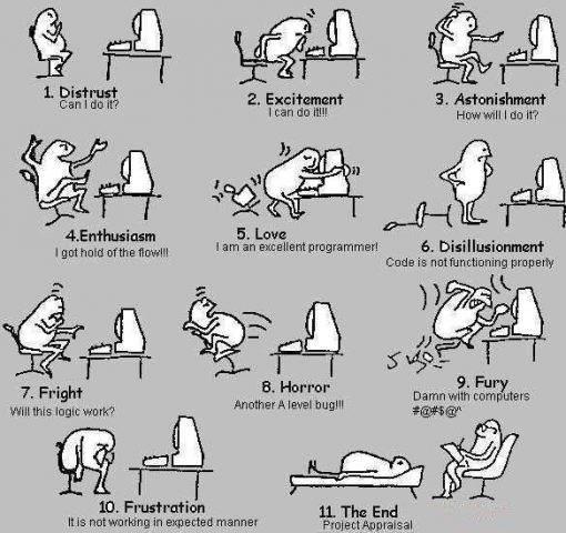 life_of_a_software_developer