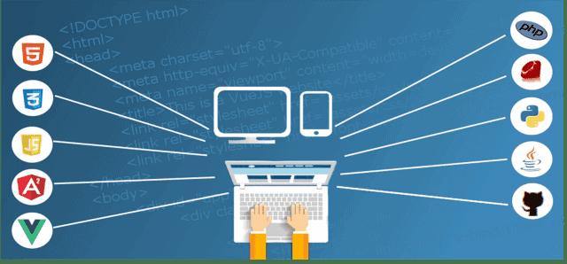 resursele serverului web